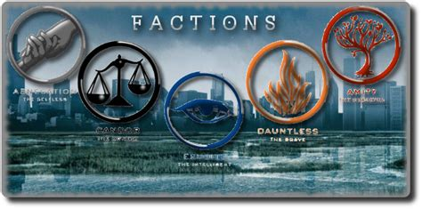Myers Briggs Divergent Factions - Personality Growth
