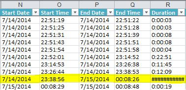 Calculating time difference between two date/times from