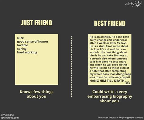 These Friends Vs Best Friends Graphics You Will Relate With!