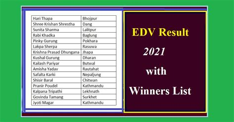 EDV Result 2021 DV Result 2022 with Winners List - GBS Note