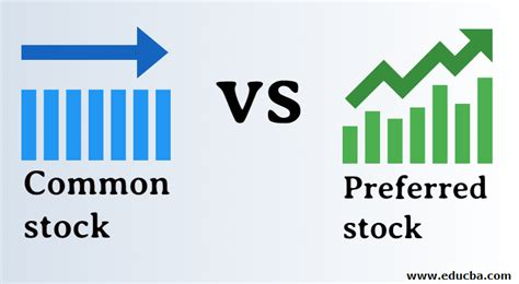 Common stock vs Preferred stock - 6 Best Differences You