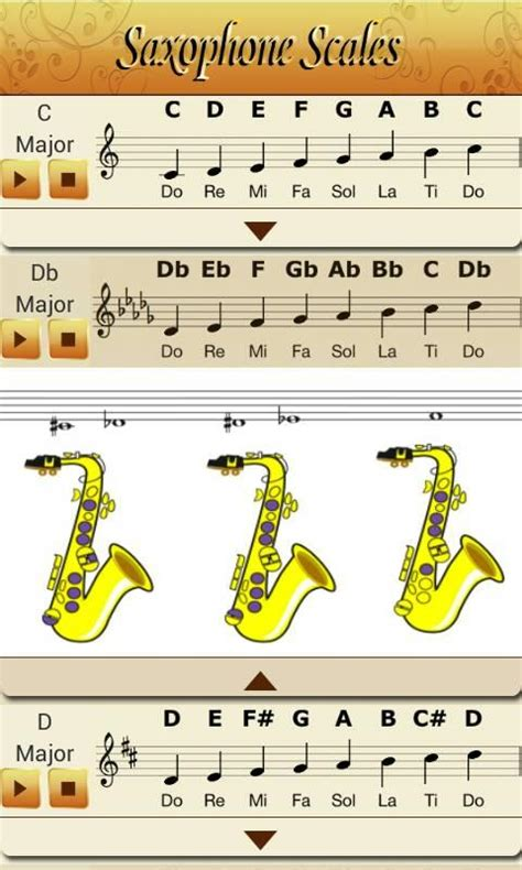 Saxophone All-in-one-pro – Applications Android sur Google