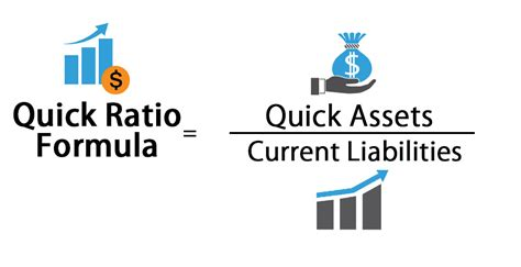 Quick Ratio Formula | Calculator (With Excel template)